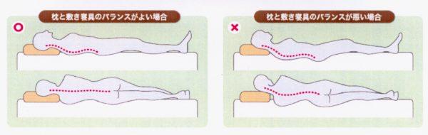 枕と敷ふとんのイラスト
